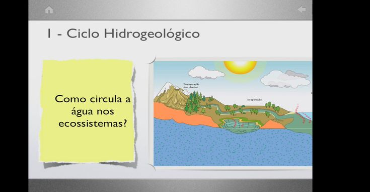Hidrogeologia  Material Premiado em 2010 - Menção Honrosa.
