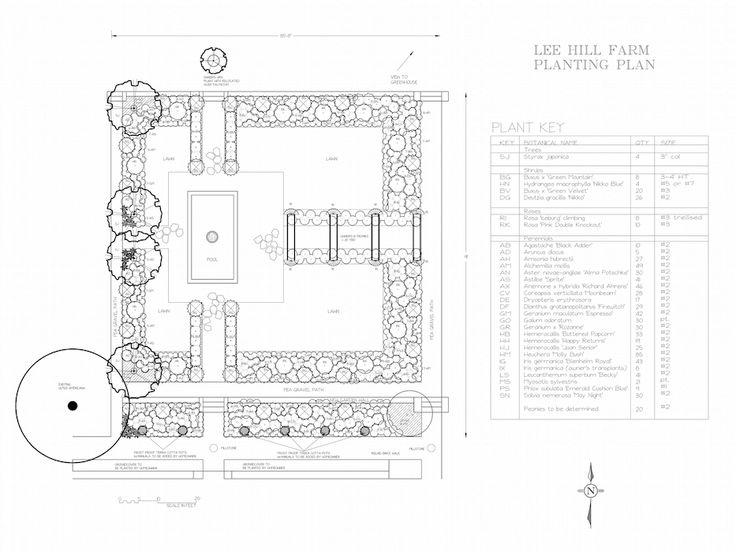 Planting plan Lee Hill Farm Design. Susan Cohan APLD