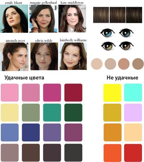 Натуральное «лето» — это холодный тип, со средней контрастностью. Это средние и тёмные волосы, сложных оттенков глаза, такие как серый, сине-зелёный, болотный и т.д. Раньше такой тип внешности относили к контрастному «лету».