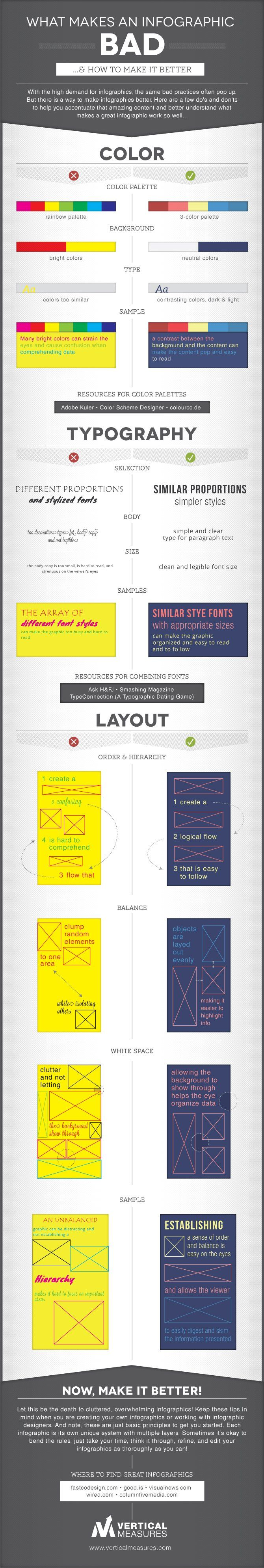 ★ What Makes An #Infographic Bad & How To Make It Better ★ More & more, we see infographics all over the web. Infographics are a great way to show complex data in a simplified manner, or to tell a story in a fun way. However, not all infographics are created equal and we see more bad habits evolving all the time. Below are some #tips to help you get started. These basic principles will help build a clear & clean infographic that will let your content shine!