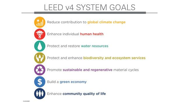 Leed v4 system goals sustainability pinterest the o for Advantages of leed certification