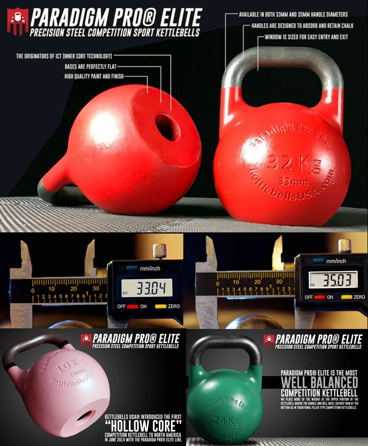 "Paradigm Pro® Elite Precision Competition Sport Kettlebells by Kettlebells USA® - The Original & Finest ""Hollow Core"" Competition Kettlebell - Gravity Cast - Free Shipping"