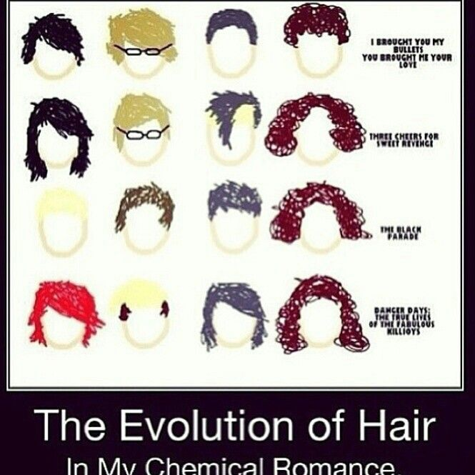 Sort of freak. They have changed a lot, is so cute and strange; The best is knowing that all (Gerard Way, Mikey Way, Frank Iero & Ray Toro) have made their hairstyle change for specific reasons; For being MY CHEMICAL ROMANCE ♥ everyday