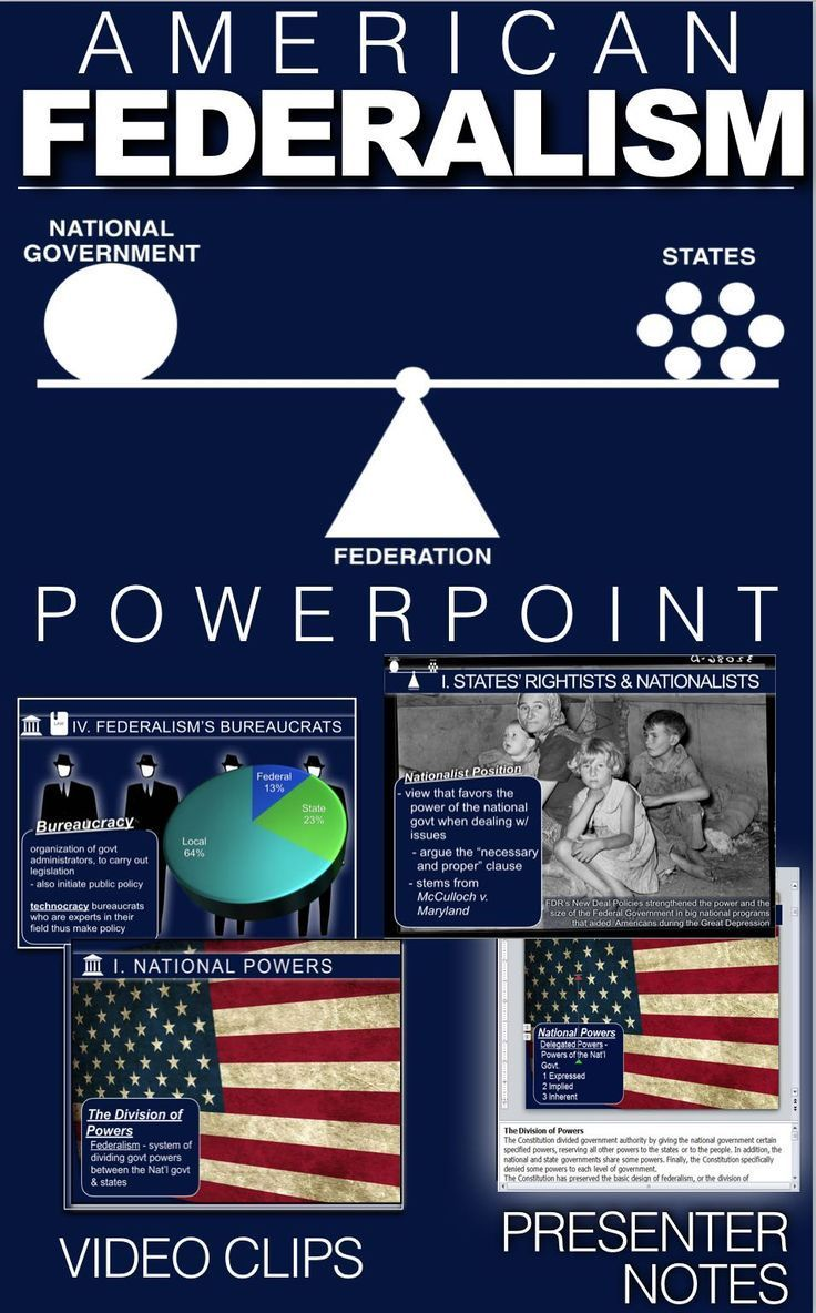 Federalism Powerpoint W Video Clips Presenter Notes Covers The Federalist System For Government Civi Teaching Government American History Lesson Plans Civics