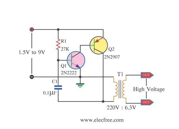 This be Mini high voltage generator at my friend wants. Because of use the transistor 2 pcs only just,build small-sized easy good. By this circuit gives pulse Generator 220V from 9V batteries and Give pulse voltage tall arrive at 170V from the 1 dry piece cell(Batt 1.5V) we should do circuit this experiment with neon lamp lead builds serial change Resister 1M at output of T1. Which choose lmodel 220V : 6.3V small-sized about 0.25A. Friends of I tells this circuit has applied to is the…