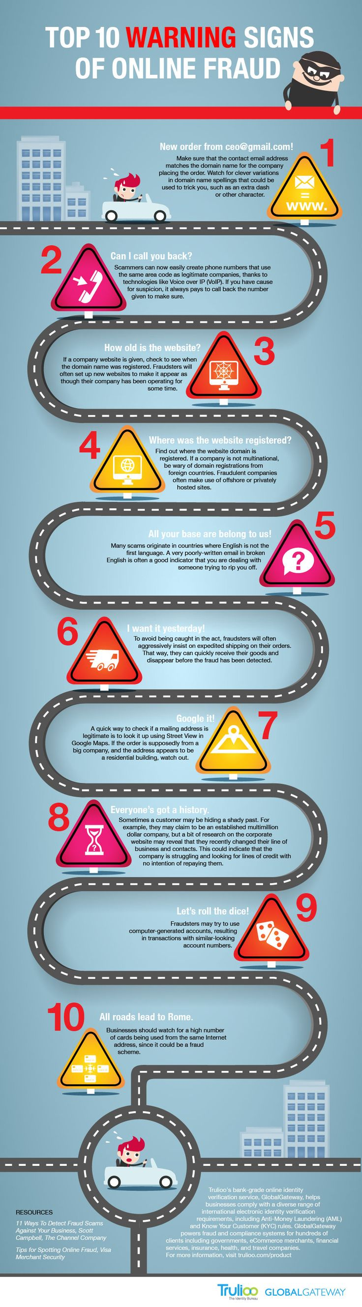 Top 10 Warning Signs of Online Fraud - Infographic by @Trulioo #list