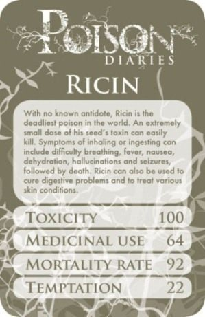 If you're looking for a poison your antagonist could use in your next crime novel, have a look at these. We found them on The Poison Diaries on Pinterest.      If you enjoyed this post, read: Crime Writer's Resource – The Human Body After Death All About Writing Crime Fiction –…