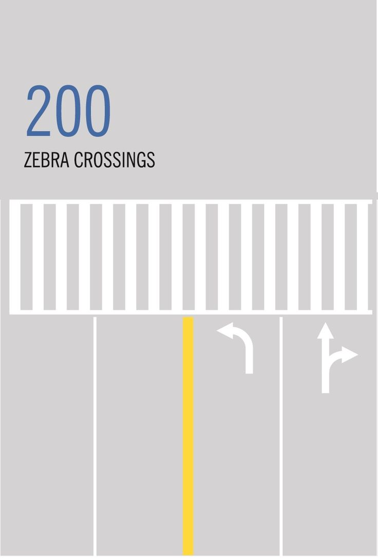 Zebra crossings are likely considered more functional than decorative but you may be surprised to know that York Region has a plan in place to make our streets look nice. It includes planting trees, installing public art, building wide sidewalks and bike lanes and much more!