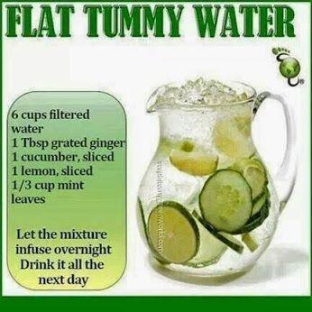 Fat burning water recipe 70cl
