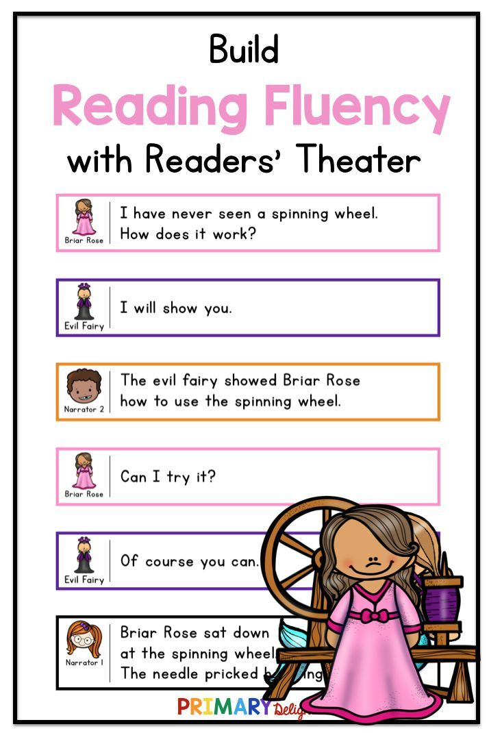 Sleeping Beauty Makes A Fun Readers Theater Script For Beginning Readers The Color Coded Pla Readers Theater First Grade Reading High School Art Lesson Plans