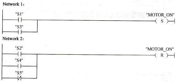Siemens S7-300 Ladder Diagram PLC Programming Example-Control Belt - plc programmer sample resume