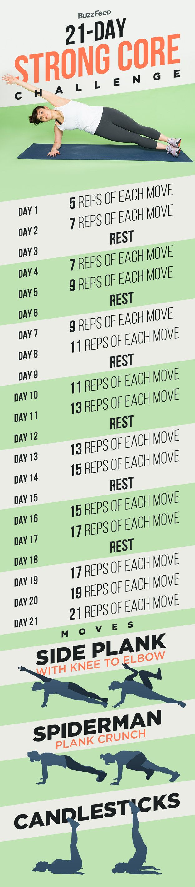 Here's your daily schedule for the 21-day strong core challenge...