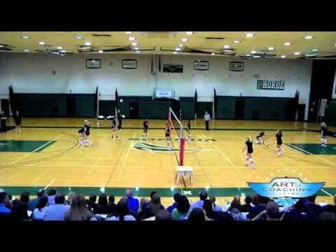 Serve Receive Drill - Volleyball - YouTube