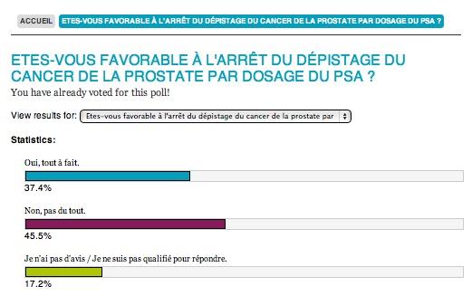 """Dans la partie """"Sondages"""", nous poursuivons notre travail de recueil d'informations et d'avis en proposant aux membres de la plateforme des sondages reliés à l'actualité.    Le dernier en date ? """" ETES-VOUS FAVORABLE À L'ARRÊT DU DÉPISTAGE DU CANCER DE LA PROSTATE PAR DOSAGE DU PSA ?""""  http://www.cancercontribution.fr/poll/2-etes-vous-favorable-a-larret-du-depistage-du-cancer-de-la-prostate-par-dosage-du-psa"""