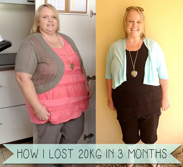 How I Have Lost Over 20kg In 3 Months