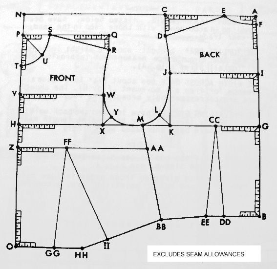 Drafting a Basic Bodice Block