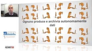 CTS Genova - YouTube
