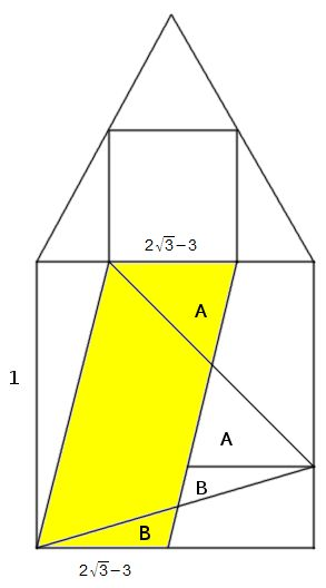 The area of the largest equilateral triangle that fits inside a unit square…