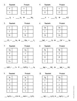 1000+ images about Chemistry: Balancing Equations and types of ...