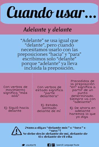 ¿Sabes cuándo usar adelante y delante? #learnspanish by Spanish Language Route