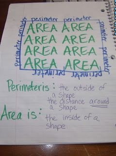 Area and Perimeter from Hodges Herald (blog)
