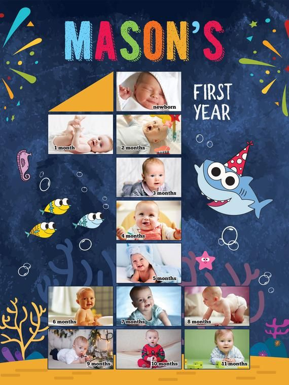 Shark First 12 Months Collage 1st Birthday Photo Poster First Etsy Birthday Photo Collage 1st Birthday Photos Birthday Poster