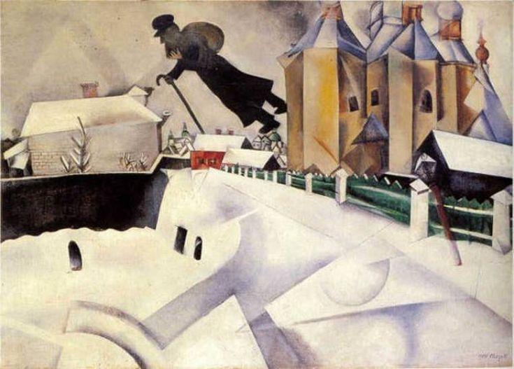 M. Chagall, Su Vitebsk, olio su tela (1914), Art Gallery of Ontario