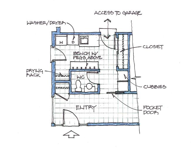 Mudroom floor plan google search house garden floor for Mudroom laundry room floor plans