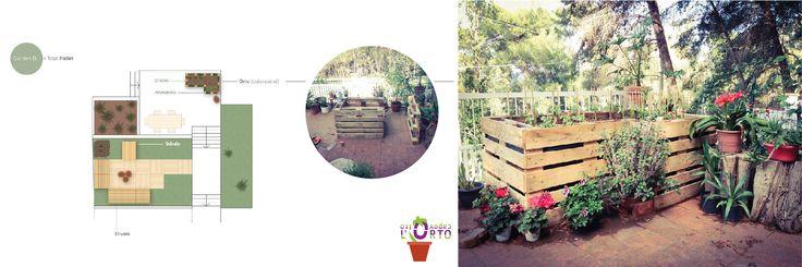 #vegetablegarden #ortointerrazza #ortocapovolto