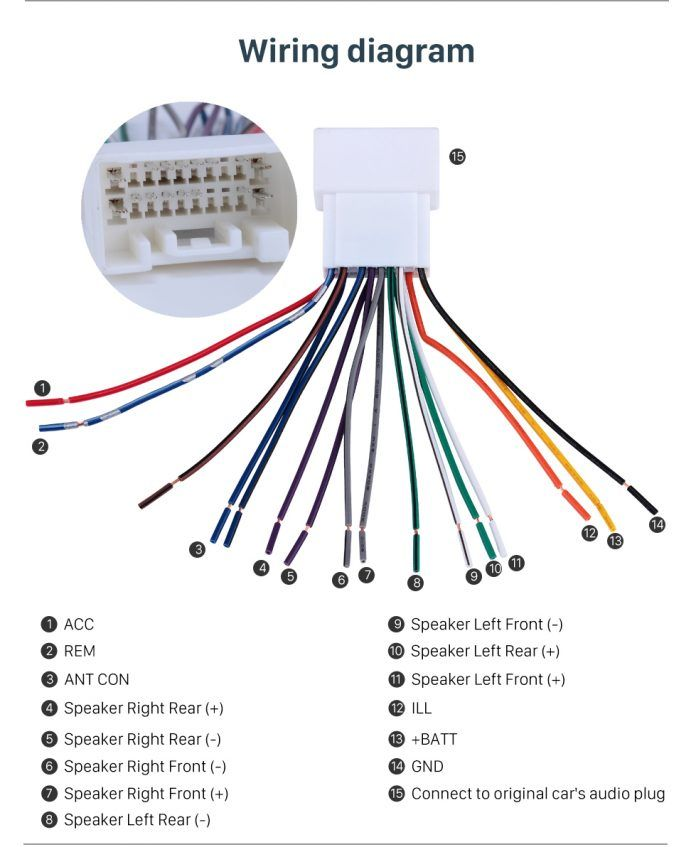 Car Radio Wiring Diagram from i.pinimg.com