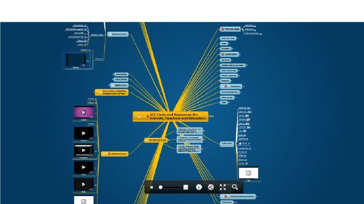 """Przemierzając Sieć w poszukiwaniu TIKowych nowinek natknęłam się na fantastyczny zasób narzędzi i różnorakich aplikacji:  """"Narzędzia i zasoby TIK dla szkół, nauczycieli i edukatorów"""". Jest to rozbudowana Mapa Myśli utworzona w MINDOMO z rozwijanymi (+) gałązkami, na których znajdziemy linki do różnych aplikacji i zasobów dostępnych online… Polecam!"""
