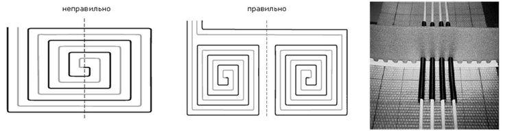 Пробковые полы с клик-системой