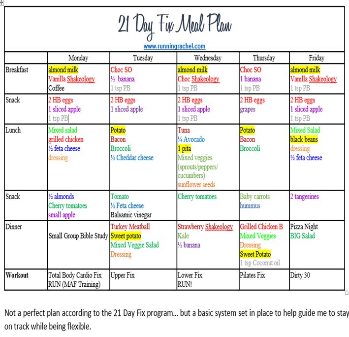 21 day fix meal plan and weekly fitness plan #21dayfix