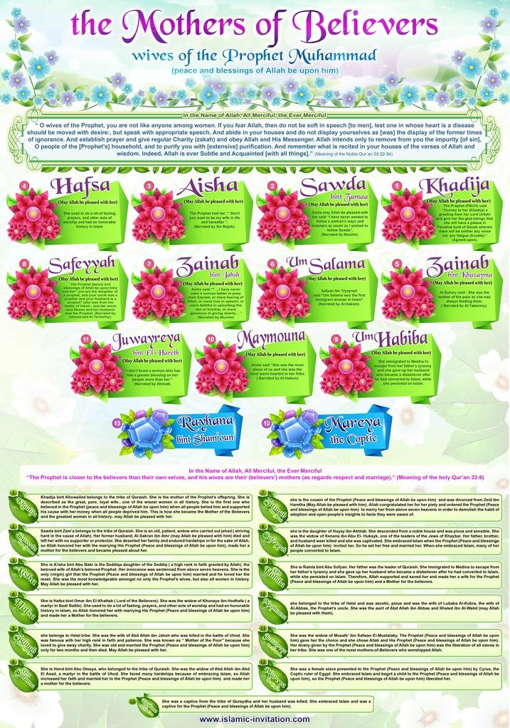 wives of prophet muhammad pbuh pdf