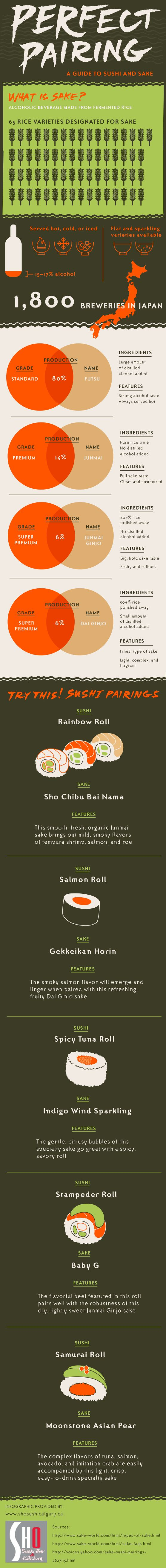 Sake and Sushi Pairings by finedininglovers #Infographic #Sake #Sushi
