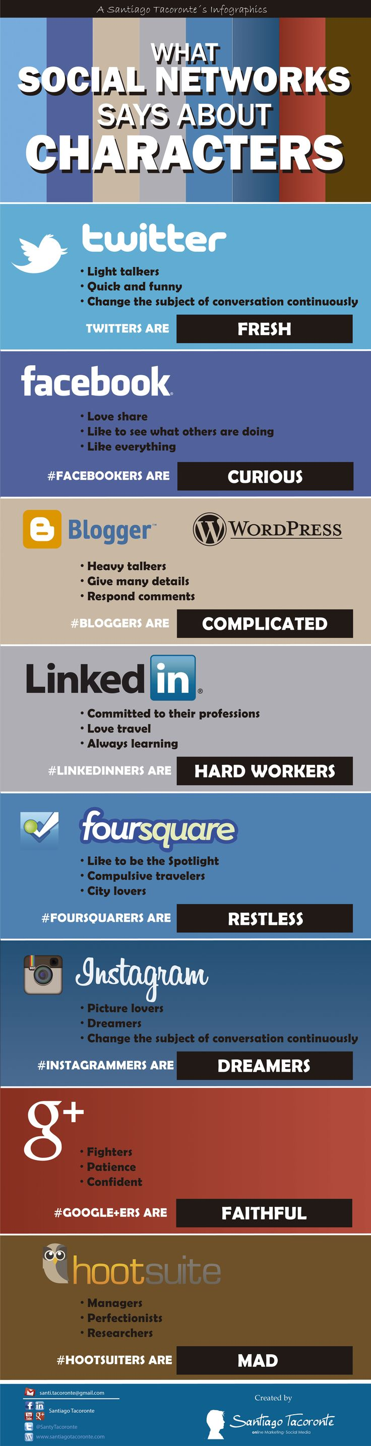 Infographics of social network charactersRed Social, Infographic Socialmedia, Socialnetwork, Social Media, Digo Cómo, Cómo Eres, Social Networks, Business Marketing, Dimes Tu
