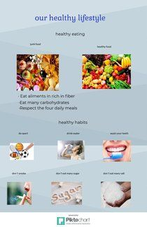 our healthy lifestyle . javi o anto ingrid yanira  | Piktochart Infographic Editor