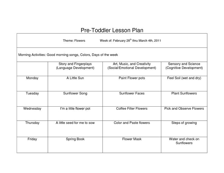 54 Best Lesson Plan Forms Images On Pinterest | Daycare Forms