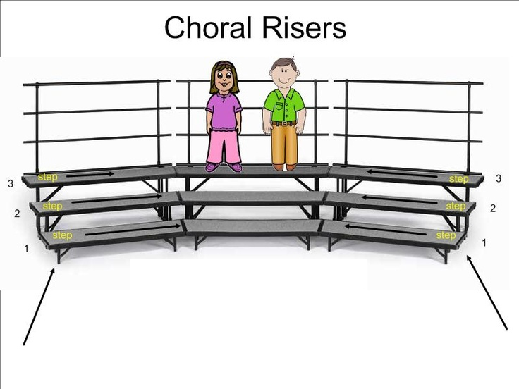 MJ's World of Music: Activities in December - visual for students using choral risers