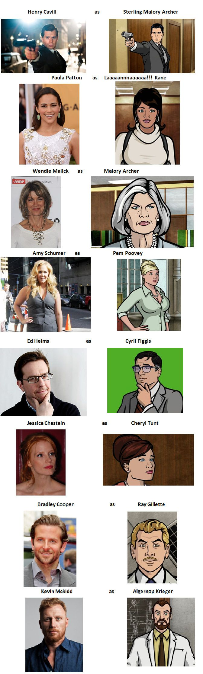 """Who else thinks they should make a live action Archer? Oh and FOX I pretty much took care of the major casting roles so """"YYUPP""""! - 9GAG"""