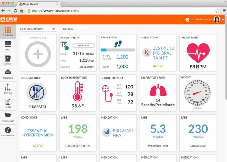 dashboard health - Google Search