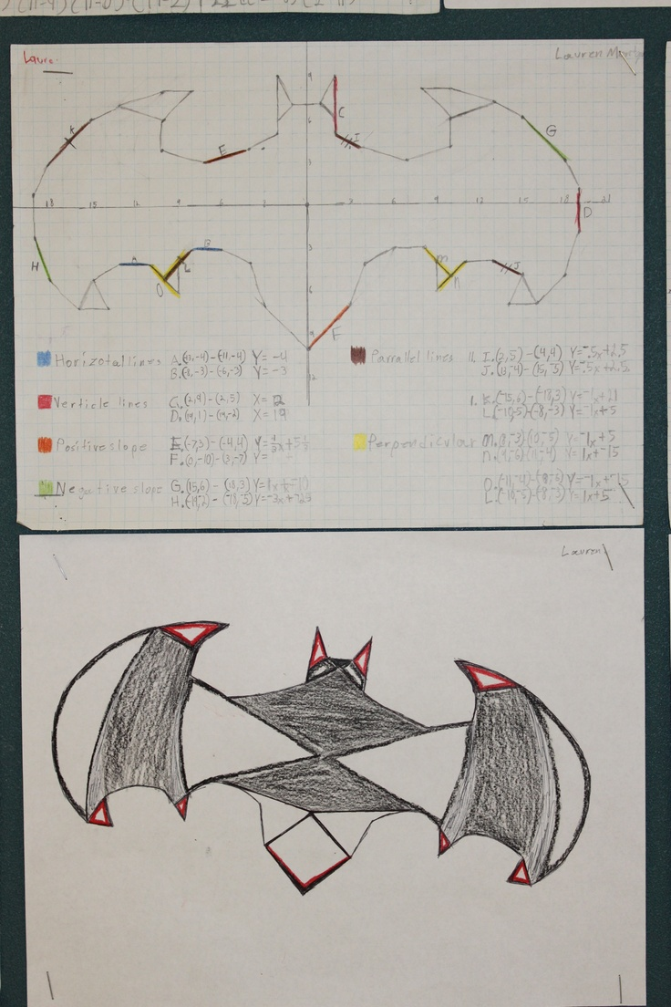 Drawing Lines From Equations : Images about drawing the lines project on pinterest