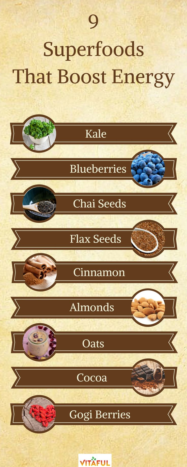 Energy Boosting Tips: Try Eating These 9 Superfoods To Help Boost Your Energy The Healthy and Naturally Way.