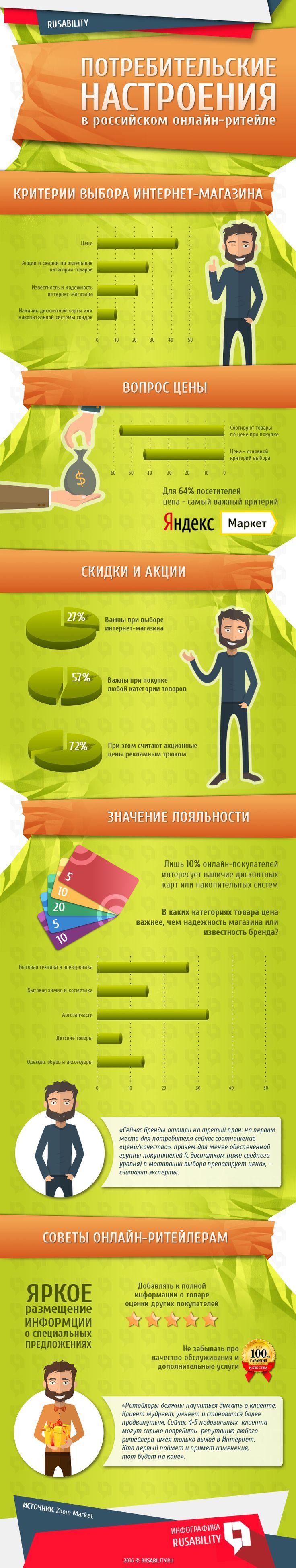 Как подобрать ключ к российскому онлайн-потребителю