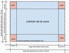 medidas para una sábana de elástico para cuna