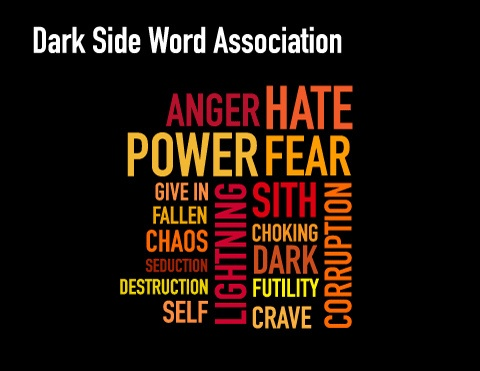Dark Side Word Associations...