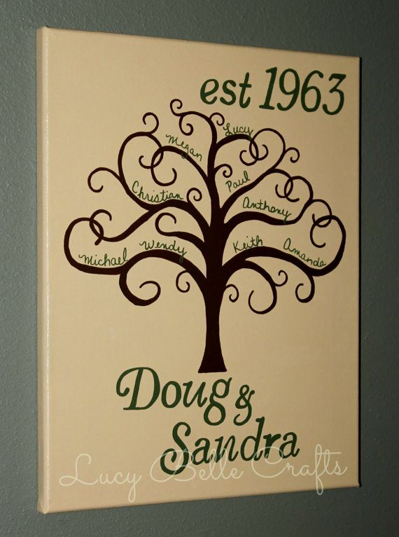 Family Tree Hand Painted onto 11 x 14 Canvas by LucyBelleCrafts, 100% Hand Painted www.facebook.com/LucyBelleCrafts