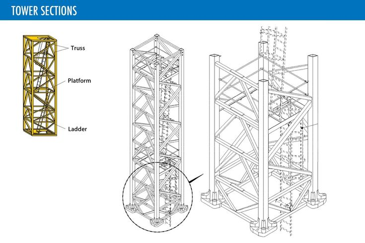 Tower Crane Mast Sections Crane Tower Crane Construction