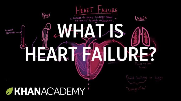 What is heart failure? | Circulatory System and Disease | NCLEX-RN | Khan Academy - YouTube