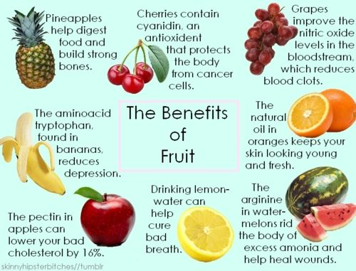 Benefits of eating fruits for healthy living benefits fruits healthyliving